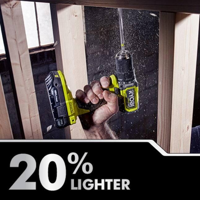 20% Lighter Weight