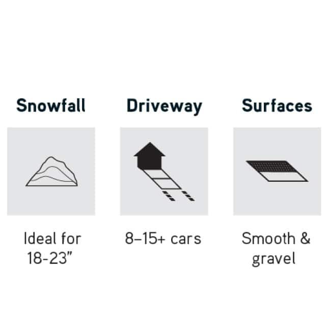 """Cub Cadet three-stage snow blower, Ideal for 18-23"""" snow, 8-15+ cards, smooth and gravel surfaces"""