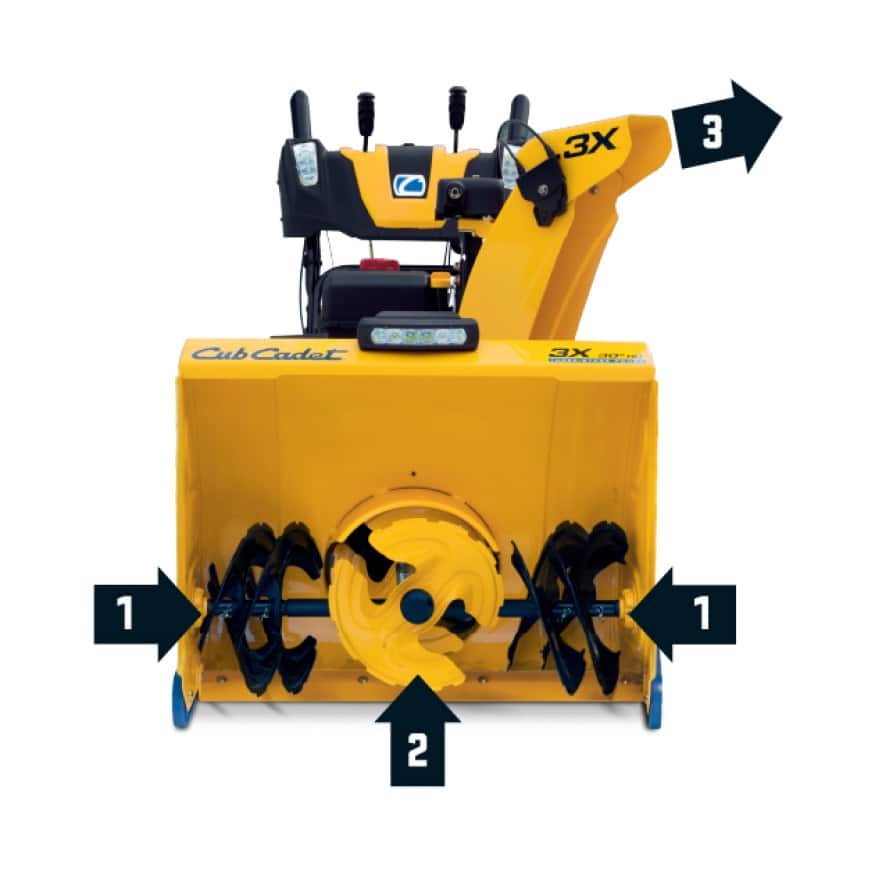 Cub Cadet three-stage snow blower, Patented three-stage system, clears snow 50% faster