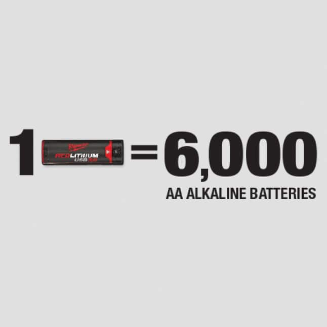 One Milwaukee USB Rechargeable Green Cross Line & Plumb Points Laser battery equals 6,000 alkaline batteries.