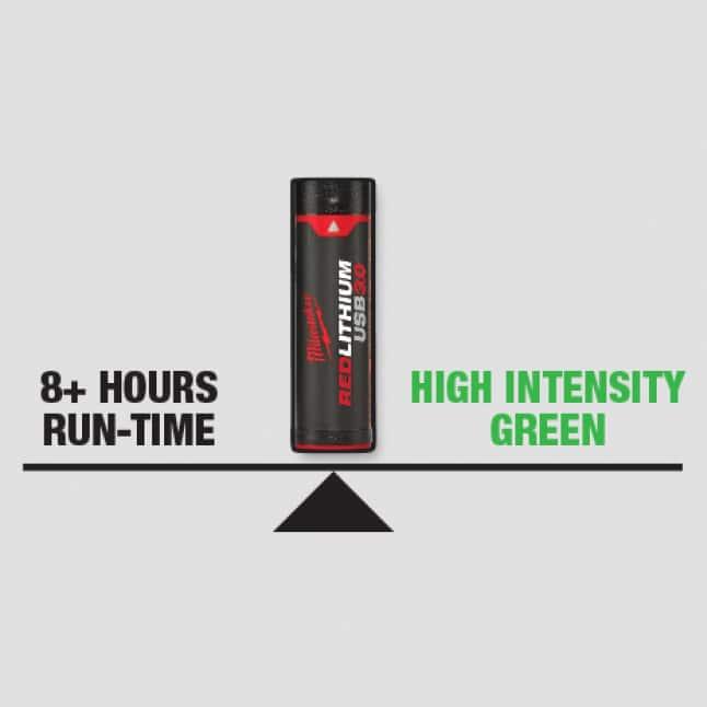 One Milwaukee USB Rechargeable Green Cross Line Laser battery equals 6,000 alkaline batteries.