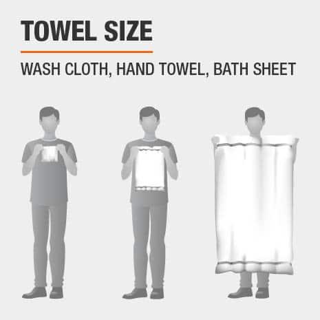 Bath Sheet Set Sizes