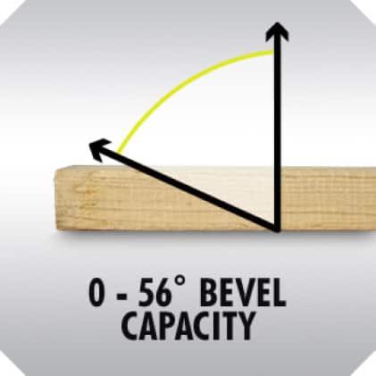 0-56º Bevel Capacity