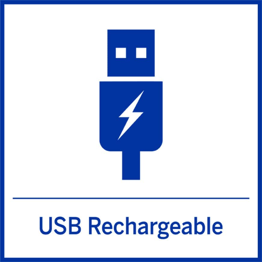 Infographic of USB