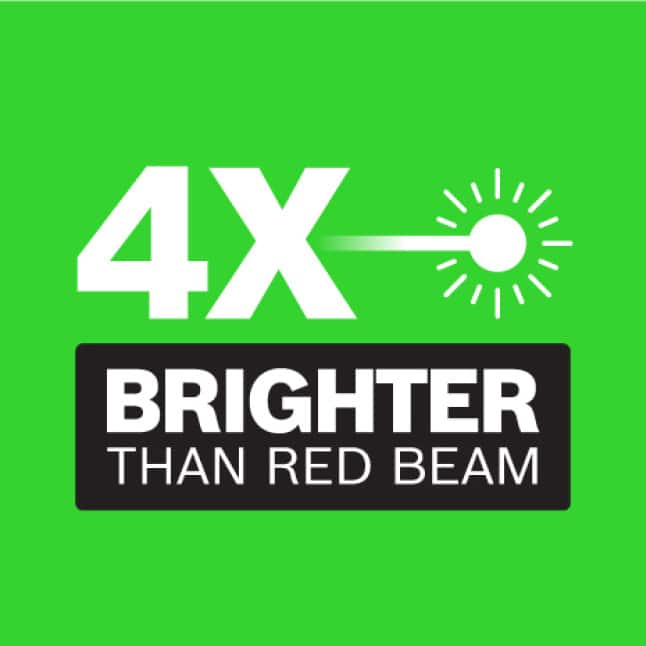 Green beams are up to 4X brighter than standard red beams.