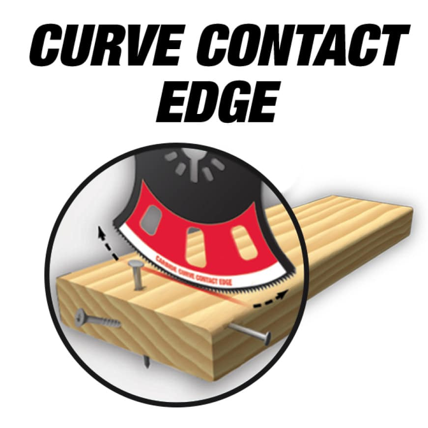 This is an image of the Curve Contact Edge