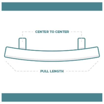 Cabinet Pull Sizing