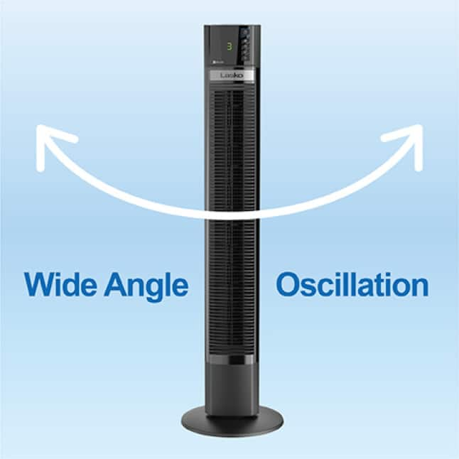 Wide Angle Oscillation