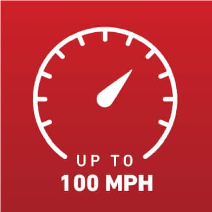 Speedometer indicating up to 100 mph