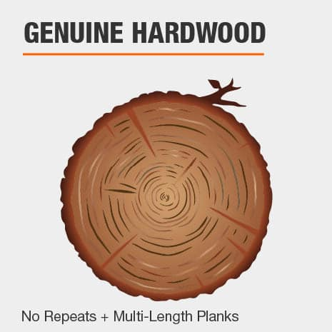 Lifeproof wood is genuine hardwood with no repeats and multi-length planks