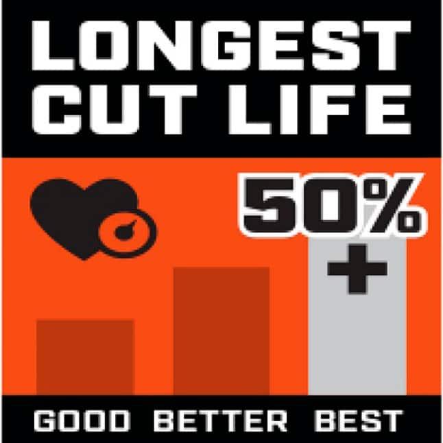 Longest Cut Life
