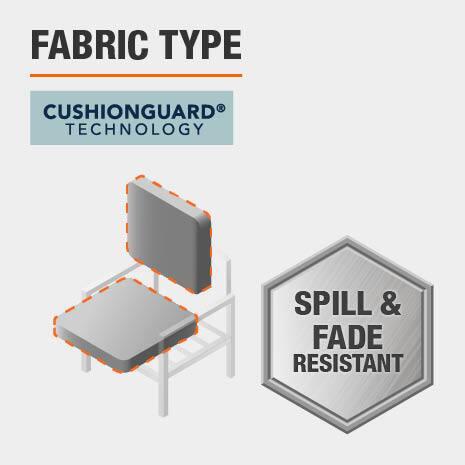 Fabric Type