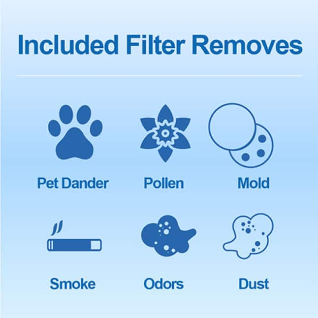 The box fans included filter removes per dander, pollen, mold, smoke odors and dust