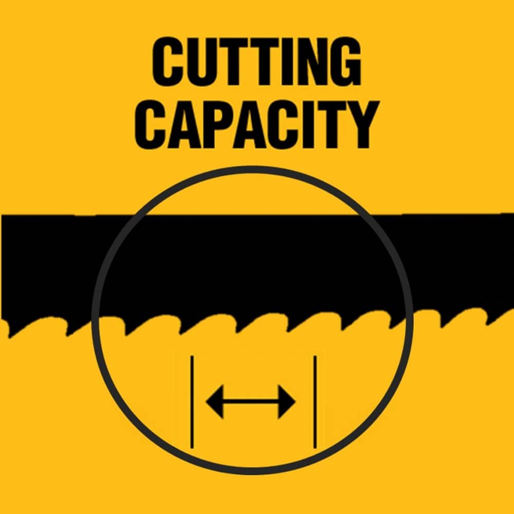 Maximum Cut capacity of 2 1/2 in. and 2 in. cut capacity with SCH 40 pipe.