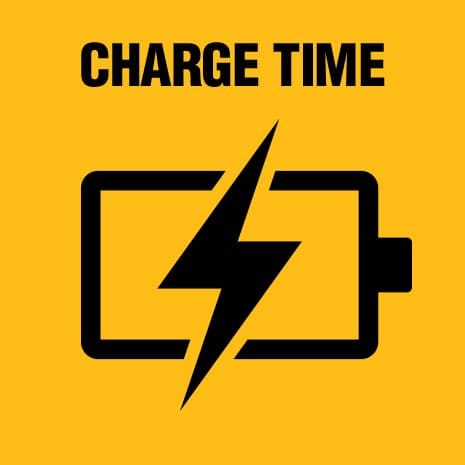 Charges small devices off your 12 Volt or 20 Volt MAX batteries.