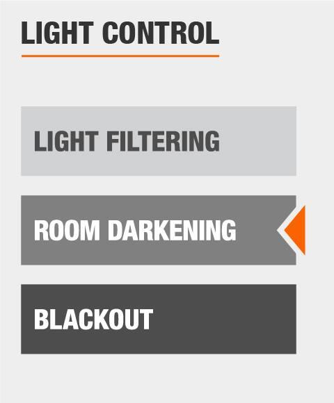 Room Darkening