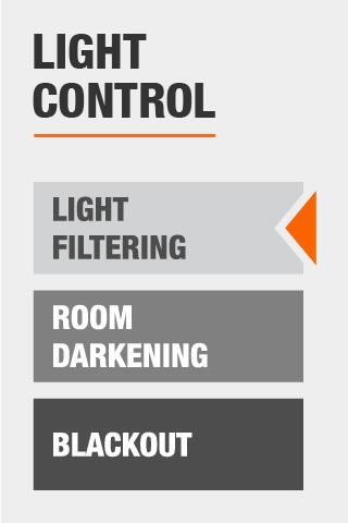 Light Filtering