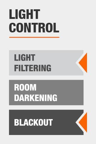 Light Filtering/Blackout