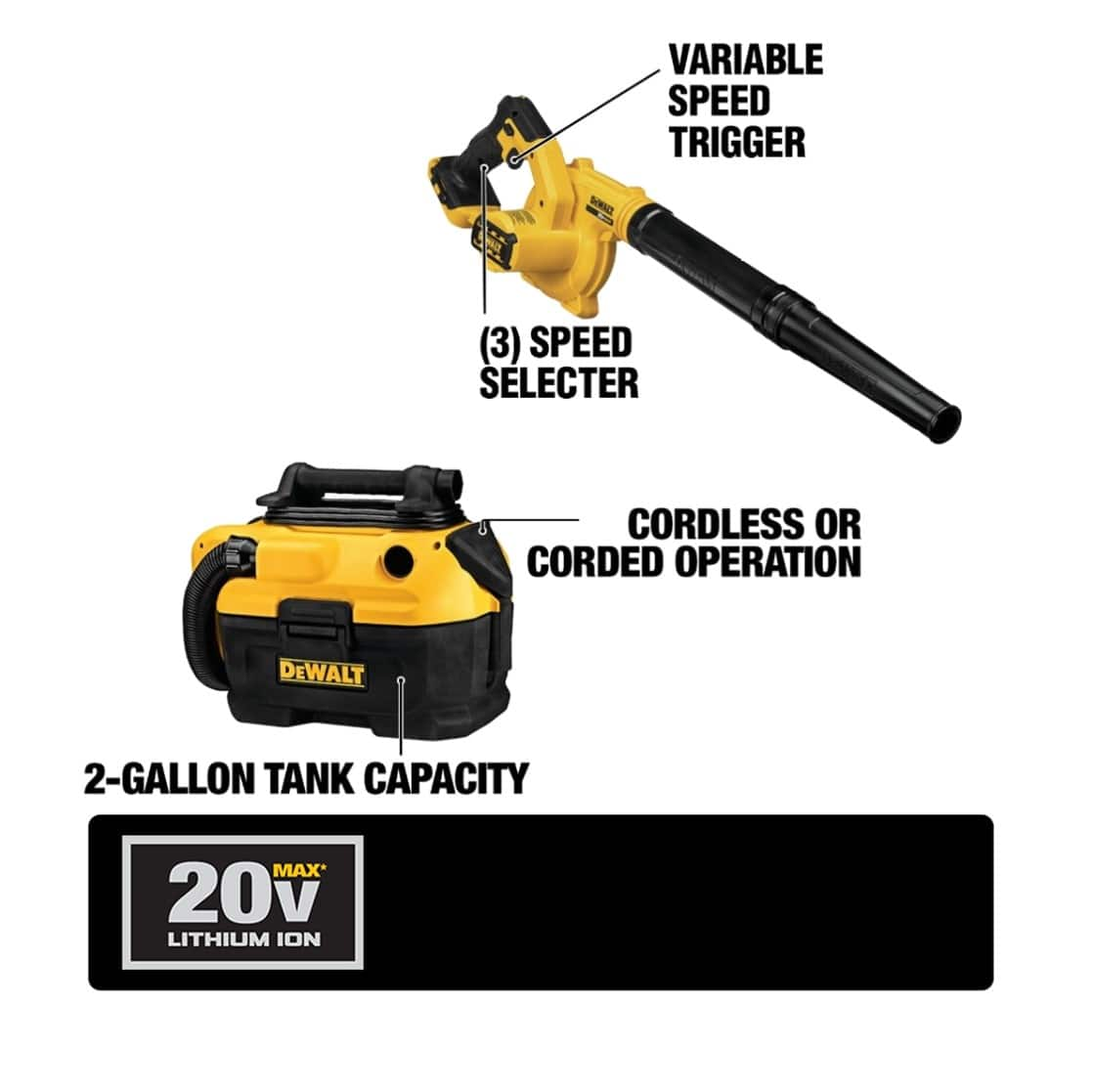 The DCE100 blower has a 3-speed design and is ideal for clearing debris. The DCV517B Wet/Dry Vac contains a HEPA filter.