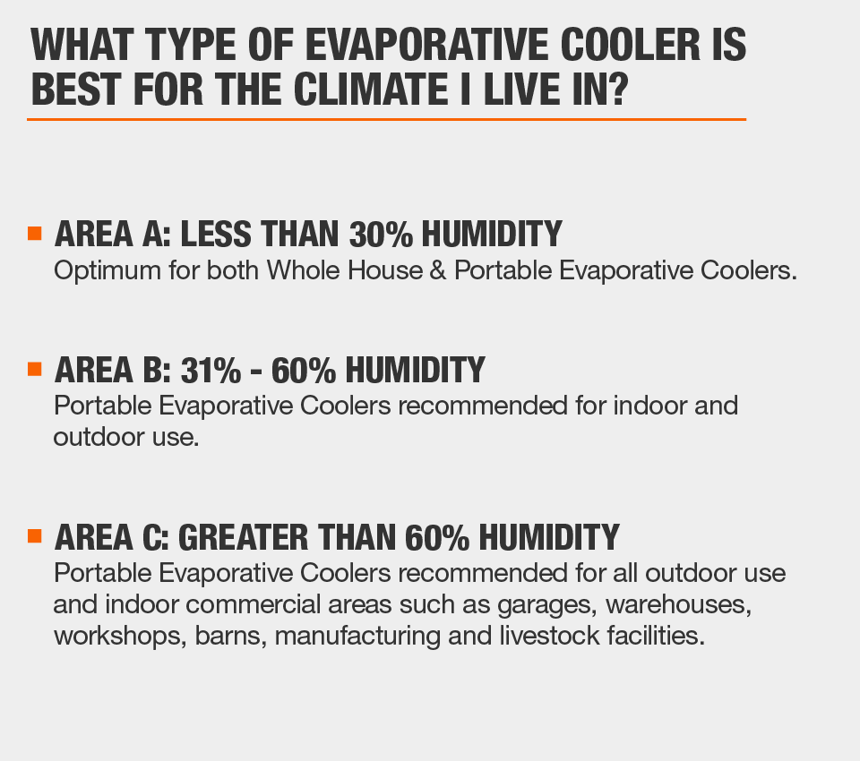 What Type of Evaporative Cooler is Best for the Climate I Live In?