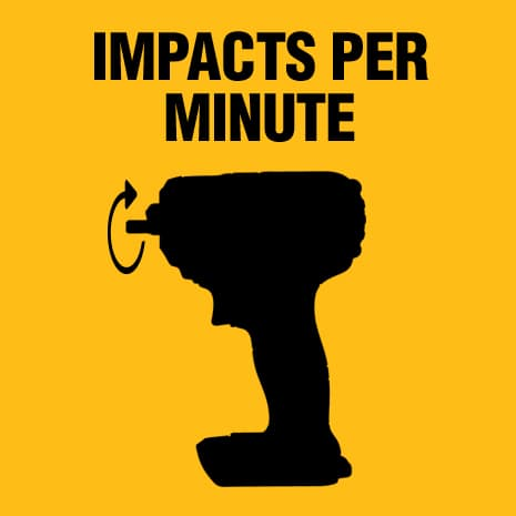 Up To 2400 Impacts Per Minute.