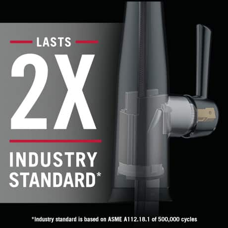 "Image depicts the base of a faucet in a way that you can see through it to the internal parts with text ""Lasts 2X the industry standard"""
