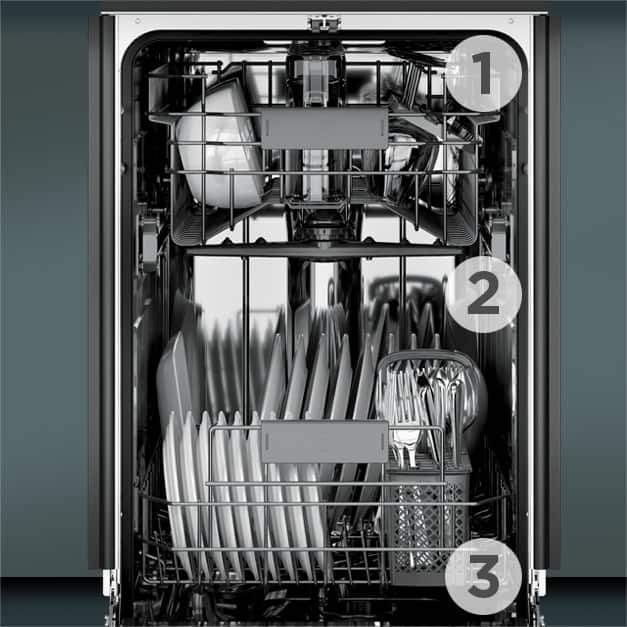 Shot of open loaded dishwasher with overlay that calls out the three wash levels.