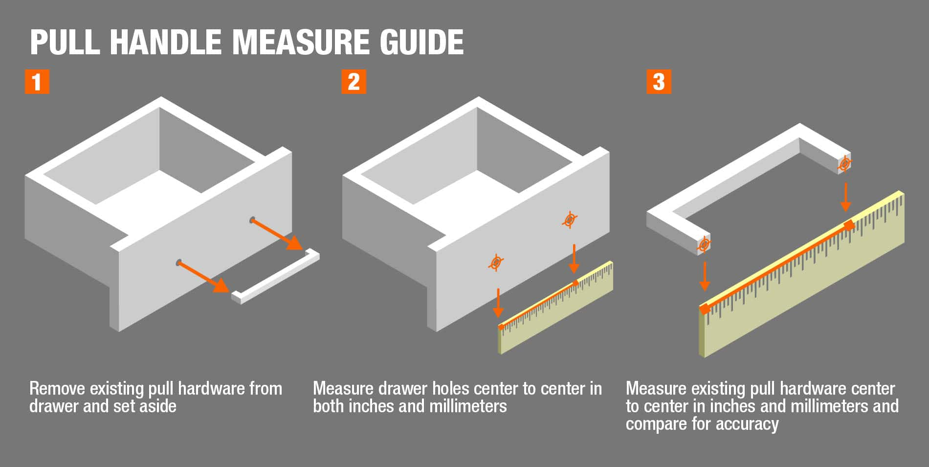 pull handle measure guide