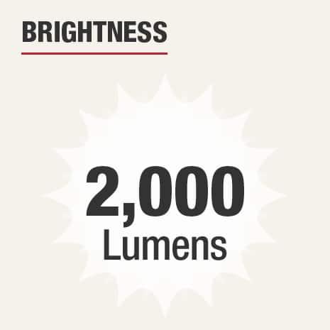Brightness is 2000 Lumens