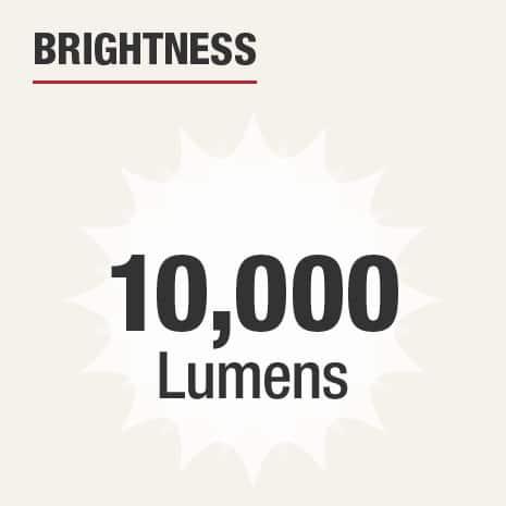 Brightness is 10000 Lumens