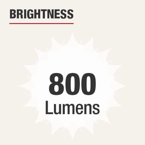 Brightness is 800 Lumens