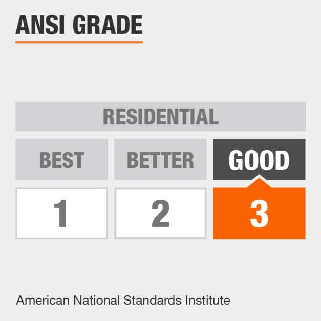 The ANSI Grade is for residential and is rated 3, good