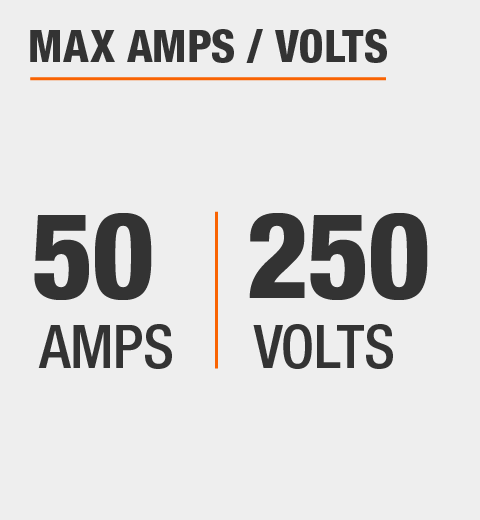 Max 50 Amps and 250 Volts