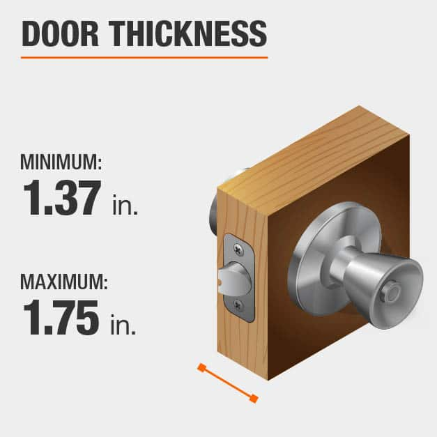 The minimum door thickness is 1.37 in. and the maximum is 1.75 in.