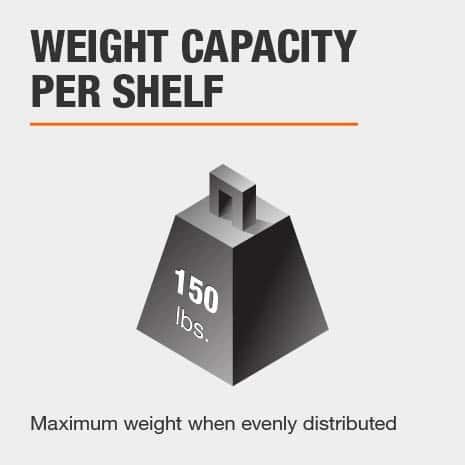 Weight Capacity 150 lbs. per shelf