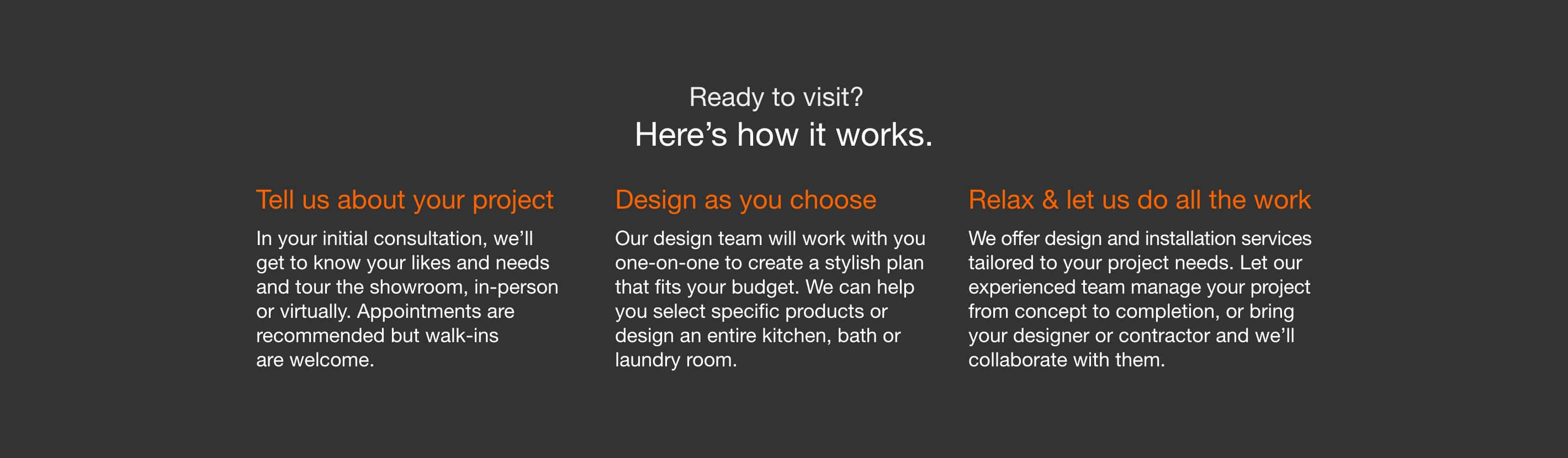 Ready to visit?  Here's how it works.