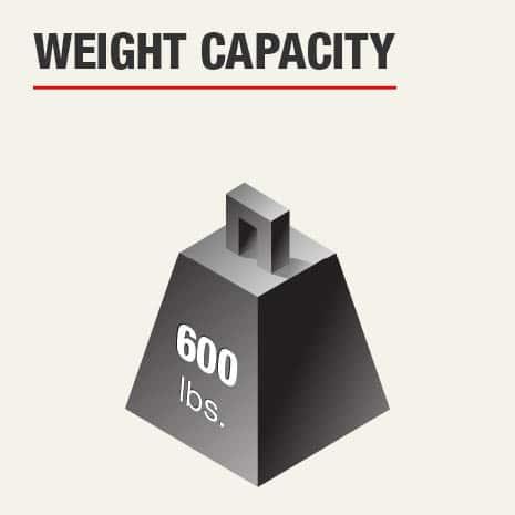 Weight Capacity 600 lbs. per shelf