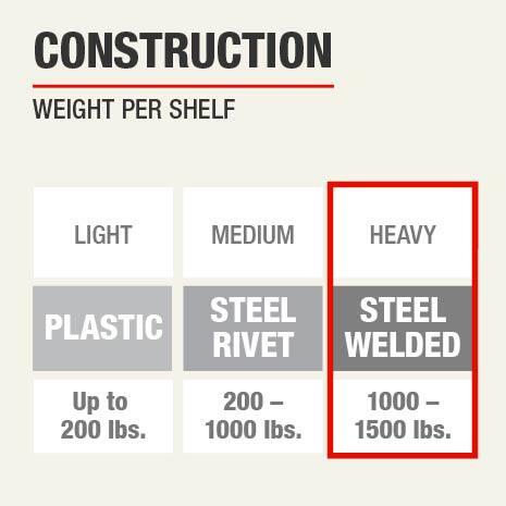 Heavy duty steel construction