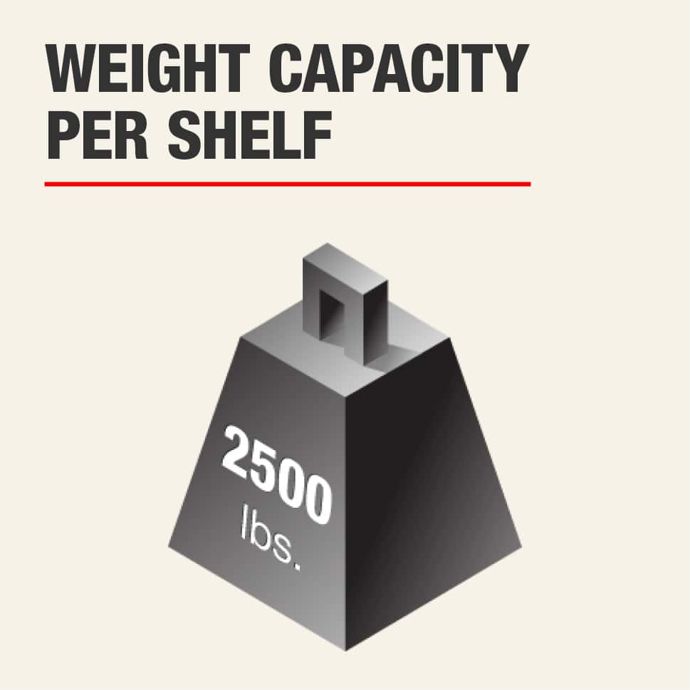 Weight Capacity 2250 lbs. per shelf