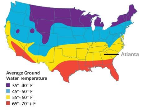 Ground water temperatures