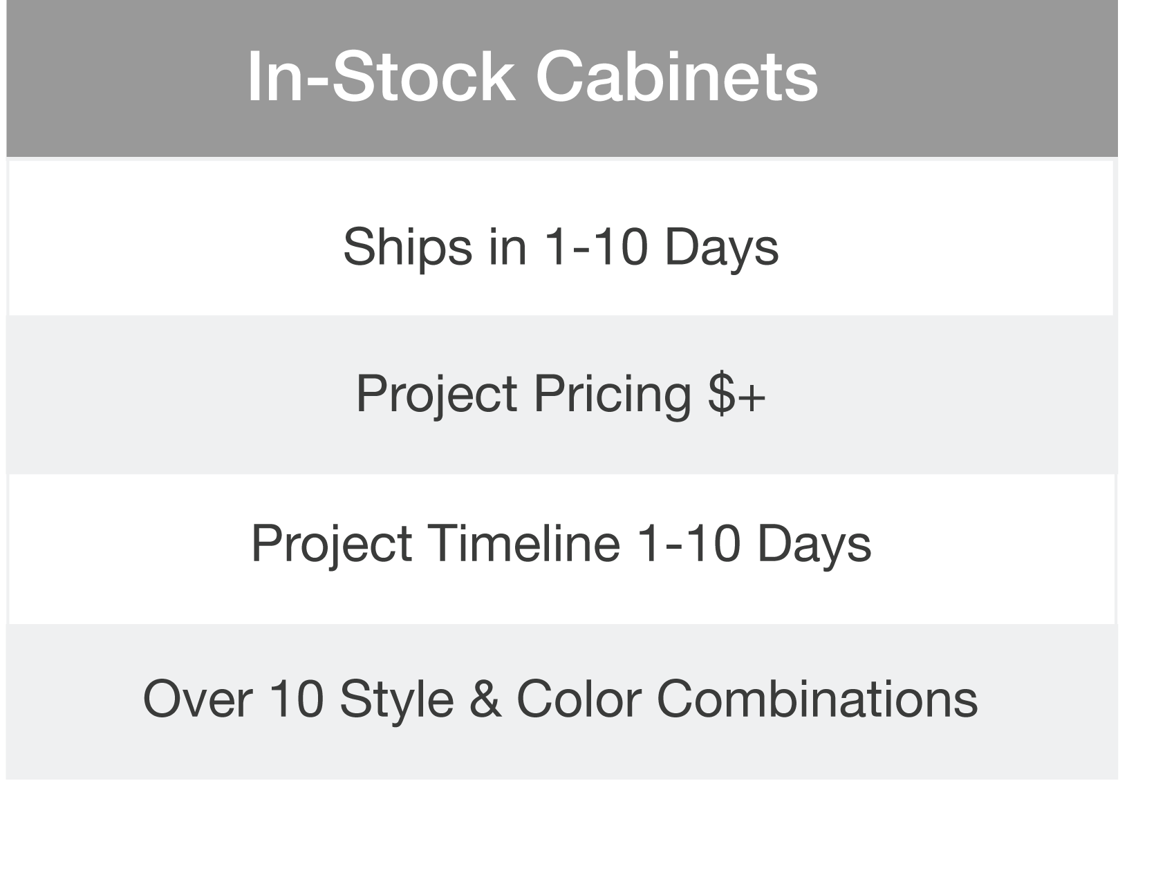 in-stock cabinets comparison chart