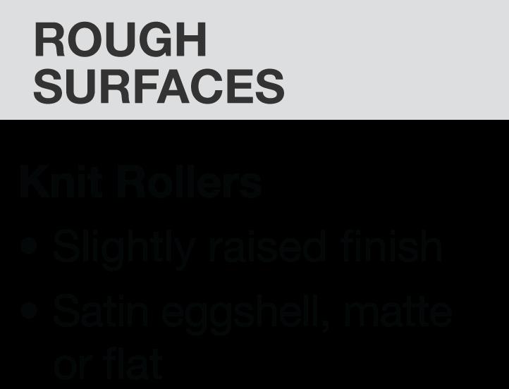 Rough surfaces