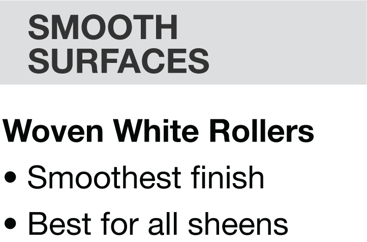Smooth surfaces