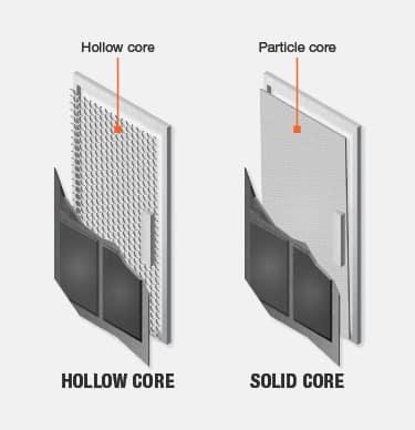 Solid core vs. hollow core