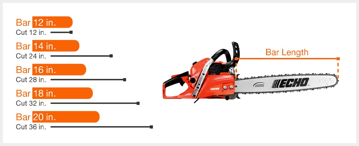 Chainsaws by Bar Length