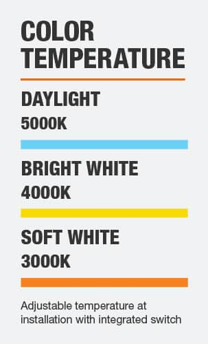 Color temperature: Daylight 5000K, Bright White 4000K, Soft White 3000K