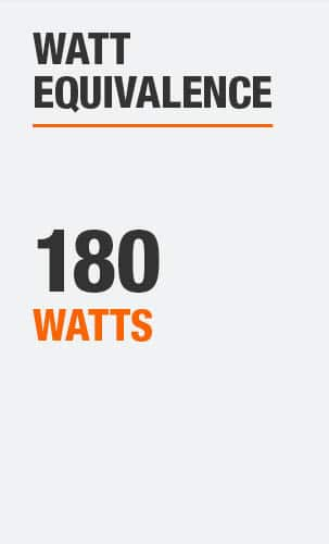 Watt Equivalence is 180 Watts